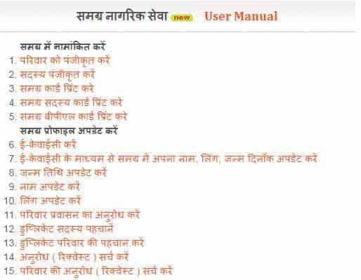 SSSM ID MP Samagra Portal
